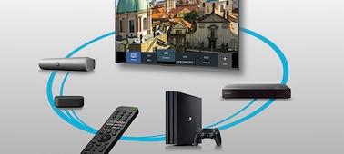 ภาพของอุปกรณ์ที่เชื่อมต่อซึ่งควบคุมโดย Smart Remote