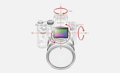 5-axis optical in-body image stabilisation