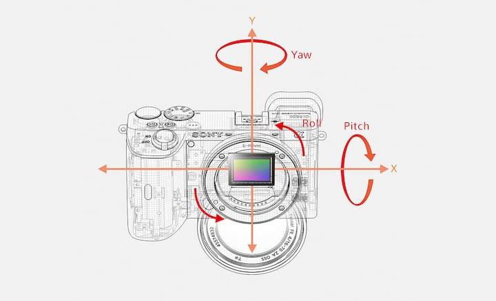 How optical image stabilisation works