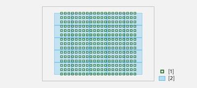 ภาพของ RX10 IV ที่มี AF 0.03 วินาที /ซูมออปติคอล 25x